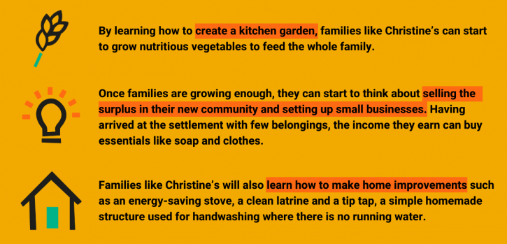 By learning how to create a kitchen garden families like Christine's can start to grow nutritious vegetables to feed the whole family. Once families are growing enough, they can start to think about selling the surplus in their new community and setting up small businesses. Having arrived at the settlement with few belongs, the income they earn can buy essentials like soap and clothes. Families like Christine's will also learn how to make home improvements such as an energy saving stove, a clean latrine and a tip tap, a simple homemade structure used for handwashing where there is no running water.